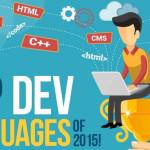 Top 23 Developer Languages of 2015 [Infographics]