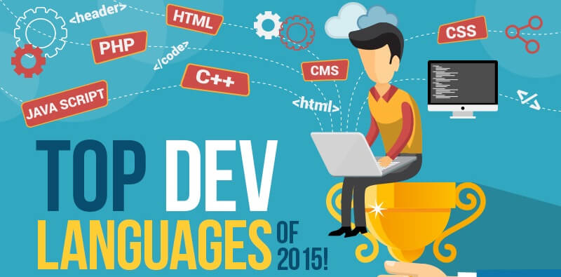 Top Developer Languages of 2015