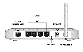 router setup to hack wifi