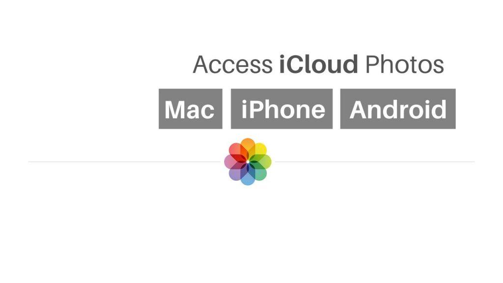 How to access icloud Photos